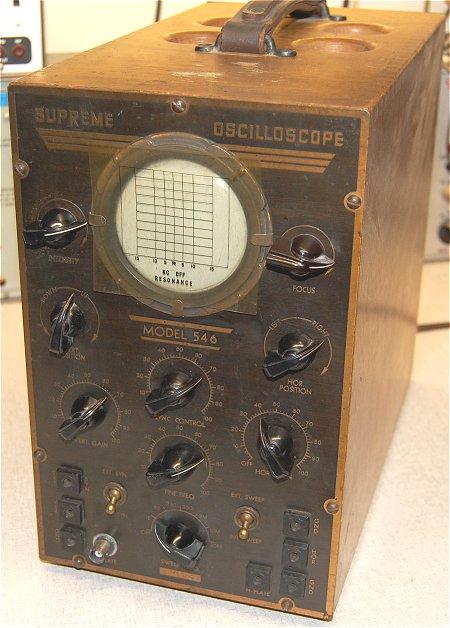 Supreme Instruments Radio Analyzers, Oscilloscopes, and